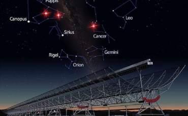 Dış Uzaydan Gizemli Enerji Dalgaları Gelmeye Devam Ediyor!
